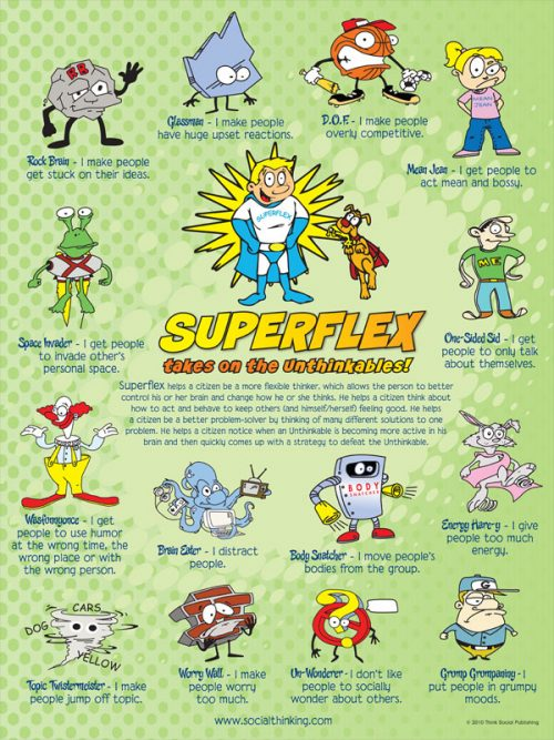 Superflex®! – Poster