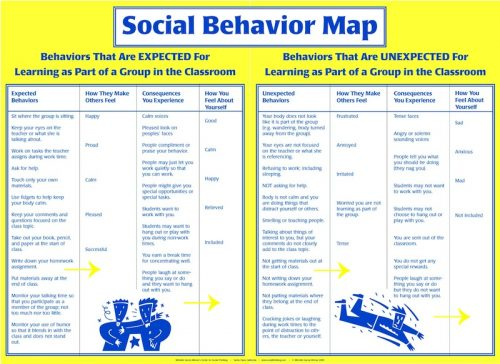 Social Behavior Map Poster - Behaviors for Learning in the Classroom