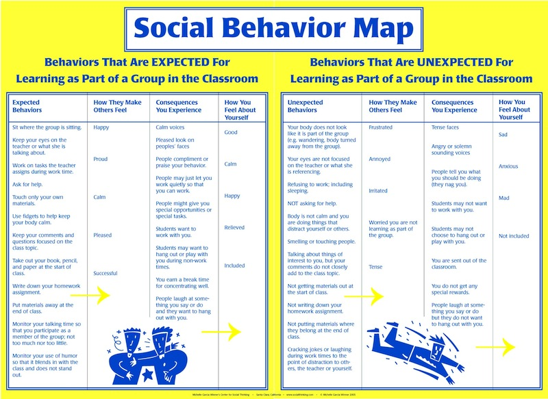 Social Behaviour Mapping – Listening to the Teacher Talk – Poster ...